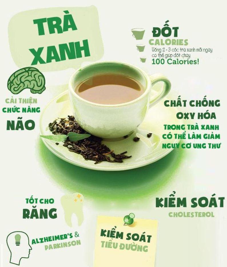 Trà xanh giúp chống độc và giải độc cơ thể